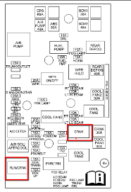 2006 cobalt fuse box motor diy wiring diagrams \u2022 2006 chevy cobalt fuse box diagram my cobalt wouldn t turn over yesterday the eng light was on and rh justanswer com 2006 cobalt fuse box diagram 2006 chevy cobalt fuse diagram