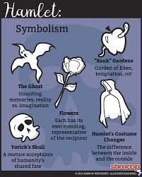 Yoricks Skull And The Graveyard In Hamlet