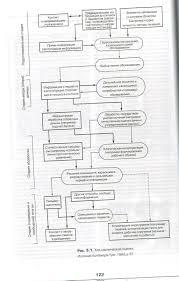 КЛИНИЧЕСКАЯ психология pdf