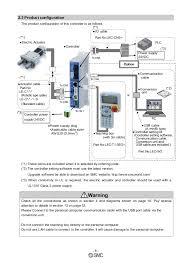 smc ceiling fan wiring diagram furniture market wiring diagrams for a ceiling fan and light kit do it yourself