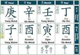 Do I Have The Three Lucky Elements In The Year Of The