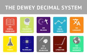 Copy Of Dewey Decimal System Lessons Tes Teach