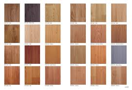 laminate flooring colors samples.  Samples Creating Top Laminate Flooring Samples With Colors 1 Image Throughout A