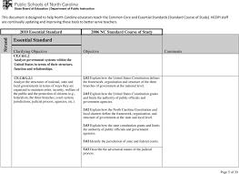 North Carolina State Government Organizational Chart Civics Economics Crosswalk Pdf Free Download