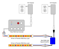 lutron wiring diagram images 120v led strips rgb wiring diagram wiring diagram schematic online