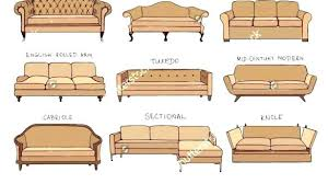 different styles of furniture. Types Of Couches And Sofas Styles Popular Sofa Delightful Different Furniture