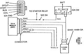 ford tfi wiring diagram ford eec iv tfi iv electronic engine control troubleshooting msd 6al wiring diagram