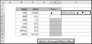 How To Add Arrows In Excel Chart Trend Arrow Chart In Excel Analytics Tuts