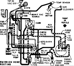 do you have a vacuum line diagram for a 1984 chevrolet g20