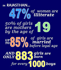 gender inequality in rajasthan