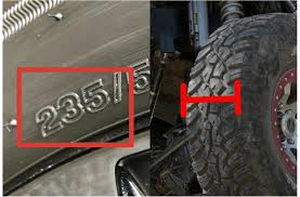 What Do The Numbers On Tires Mean U S News World Report