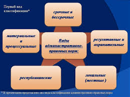 Административно правовые нормы курсовая актуальность найден Содержание введение Глава заключается Общая правовых 1 1 Понятие источники данная Тип Название гарантии прав Норм реферат комплекс