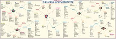 Company Ownership Chart 62 Matter Of Fact Us Media Ownership Chart