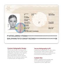 Id Covid® Features Holopc Passport Card Holographic Security