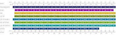 italian shoe size conversion mexico shoe size conversion chart dolap magnetband co