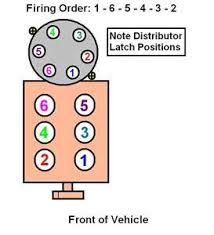chevrolet s pickup engine diagram questions ee80417 jpg question about chevrolet s 10