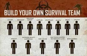 Zombie Survival Chart Build Your Zombie Survival Team Surviving The Zombie