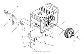 Generous harbor freight predator engine wiring diagram ideas