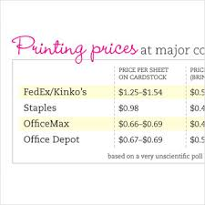 Small Picture DIY laser printing price chart Chickabug