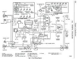ford f100 wiring diagram inspirational wiring diagrams ford trucks 1965 ford falcon wiring diagram ford f100 wiring diagram fresh 1965 ford falcon dash wiring diagram within 19 f100 ignition switch