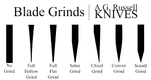 Knife Steel Strength Chart Blade Grinds Agrussell Com