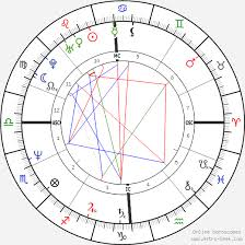 Jo Durie Birth Chart Horoscope Date Of Birth Astro