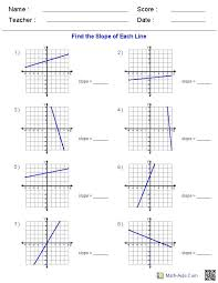 solving systems of equations by graphing worksheet find the point of intersection of the two lines 460387 myscres