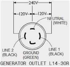 55 best images of 3 phase socket wiring diagram flow block diagram 3 phase socket wiring diagram admirable 240 volt 3 prong female plug to a 240 volt