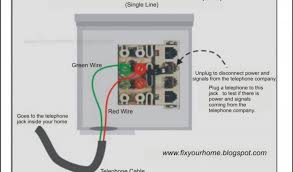 electrical disconnect fuse box photo gallery and image library Mars Disconnect Box ac disconnect wiring diagram awesome ac disconnect fuse box diagram rh awhitu info electrical disconnect switch box wiring fuse box