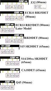 kade maf sensor wiring diagram images likewise zx z wiring likewise 300zx z32 wiring diagrams on sr20det maf