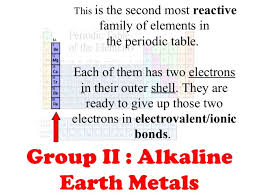 Parts Of Periodic Table Parts Of Periodic Table