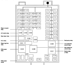 1999 ford f 150 wiring diagram 1999 discover your wiring diagram 2000 ford f 150 abs fuse location wiring diagram