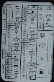 2009 honda civic fuse box diagram on 2009 images free download 1999 Honda Civic Ex Fuse Box Diagram 2009 honda civic fuse box diagram 8 2009 bmw e90 fuse box diagram 2005 honda civic fuse diagram 1999 honda civic fuse panel diagram
