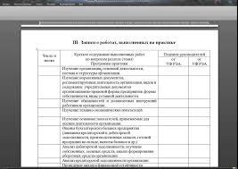 Заполнение дневника по практике Образец  Заполнение дневника по практике Образец