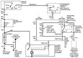 similiar ford explorer automatic transmission wiring harness explorer wiring diagram wiring diagram for 2004 ford also transmission