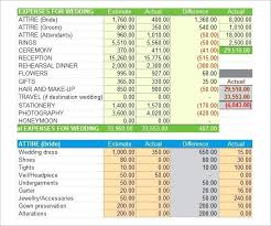wedding budget template for excel wedding budget excel template 9 download free sheet growinggarden info