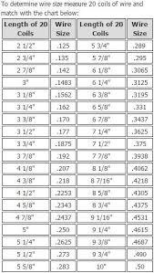 Garage Door Torsion Spring Wire Size Chart Torsion Spring Chart Wire Size Waynedaltonparts Com Egd Inc