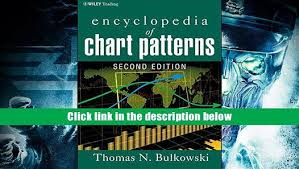 Encyclopedia Of Chart Patterns Impressive Encyclopedia Of Chart Patterns Free Download Asics Bitcoin Miner