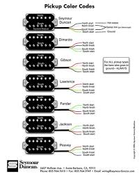 coil split wiring diagram on coil images free download images Wiring Split A Spin make your guitar's humbuckers switchable to single coils 5 steps spin a split wiring