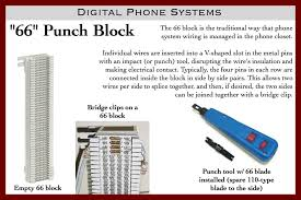 110 punch down block wiring diagram 110 image punch down block wiring diagram wiring diagram and hernes on 110 punch down block wiring diagram