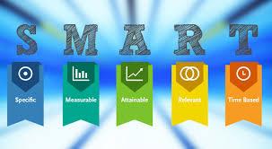 Swim Goals Chart How To Set Smart Swimming Goals Myswimpro