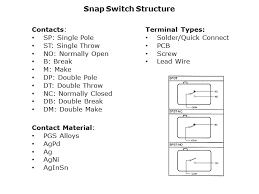 snap switches omron digikey