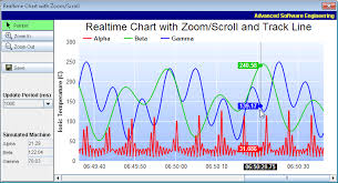 Java Swing Chart Chartdirector Java Chart And Graph Component And Control Library