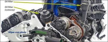 pentastar engines repairs and maintenance oil filter jpg