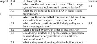 sites essay writing job interview pdf