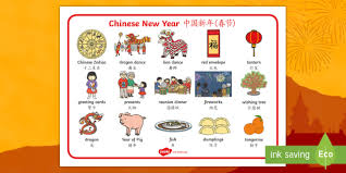 There are actually a few different ways for you to share your new year's greetings in mandarin. Chinese New Year Word Mat English Mandarin Chinese Chinese New Year Word