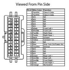 2007 chevrolet silverado 1500 stereo wiring diagram images wiring 2007 chevrolet silverado c1500 car radio wiring schematic