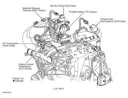 chevy s10 22 engine diagram wiring diagram libraries 1999 s10 engine diagram wiring diagram third levelchevrolet s10 engine diagram wiring database library 2000 s10