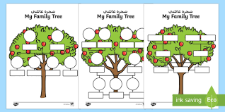my family tree template my family tree worksheet activity sheet arabic english my