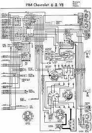 1964 chevy impala wiring diagram for chevrolet diy wiring diagrams \u2022 2005 Impala Ignition Wiring Diagram at 62 Chevy Impala Wiring Diagram